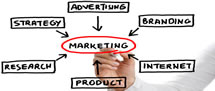 Promotions and Marketing